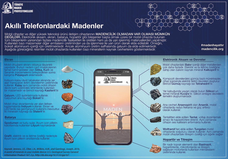 Akıllı Telefonlar İçerisinde Bulunan Madenler